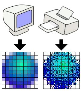 Sammenligning mellom skjerm og skriver, DPI og PPI